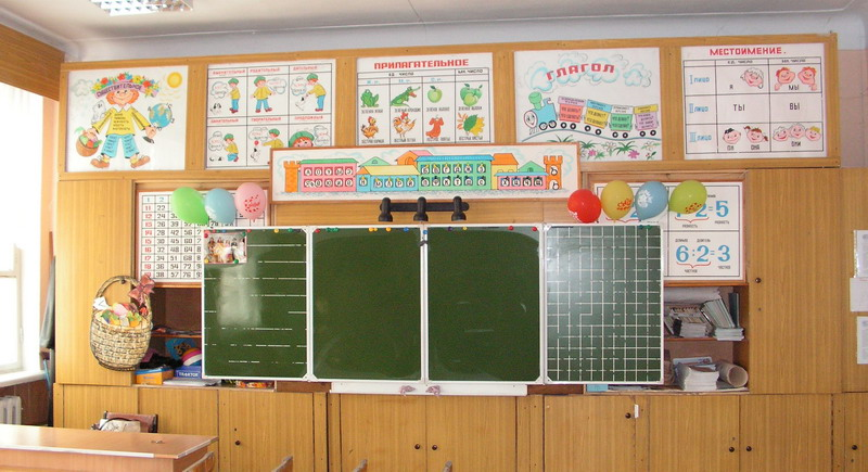 Оформление класса в начальной школе фото